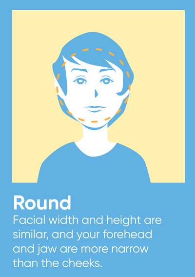 Round facial width and height are similar, and your forehead and jaw are more narrow than the cheeks.