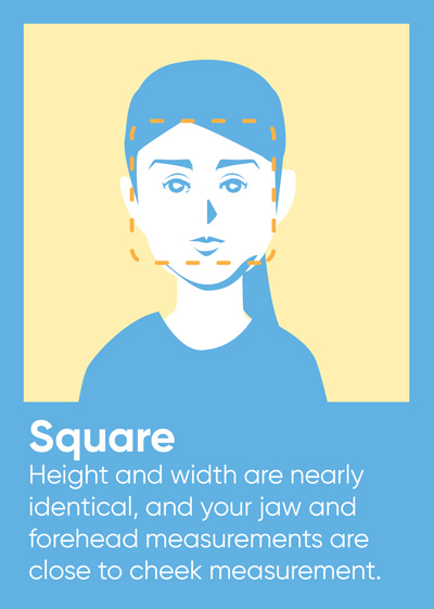 In the square shaped face, height and weight are nearly identical, and your jaw and forehead measurements are close to cheek measurement.