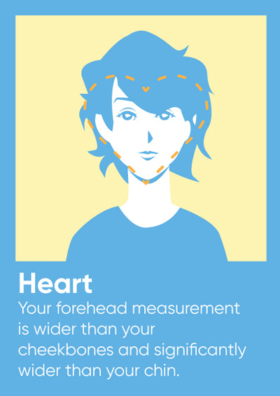 For a heart shaped face, your forehead measurement is wider than cheekbones and significantly wider than chin.