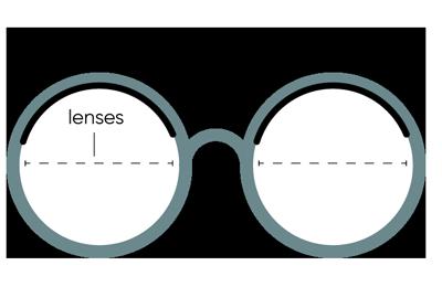 Measuring lens and bridge width
